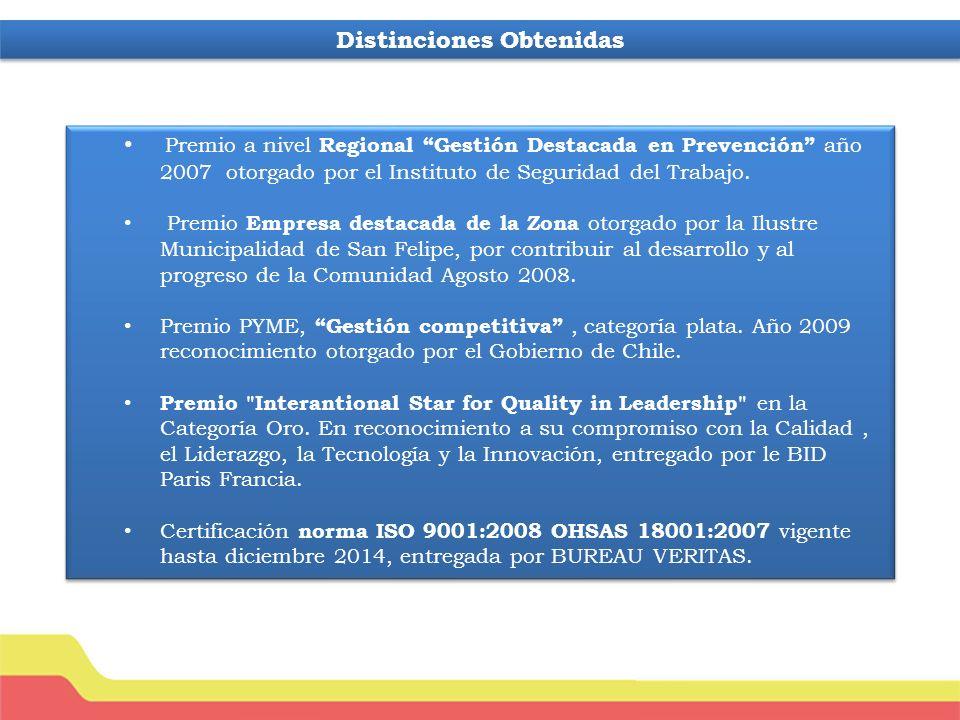 Distinciones Obtenidas Premio a nivel Regional Gestión Destacada en Prevención año 2007 otorgado por el Instituto de Seguridad del Trabajo.