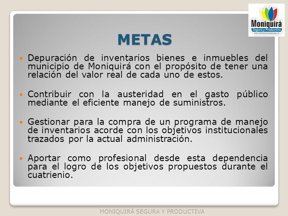 METAS Depuración de inventarios bienes e inmuebles del municipio de Moniquirá con el propósito de tener una relación del valor real de cada uno de est
