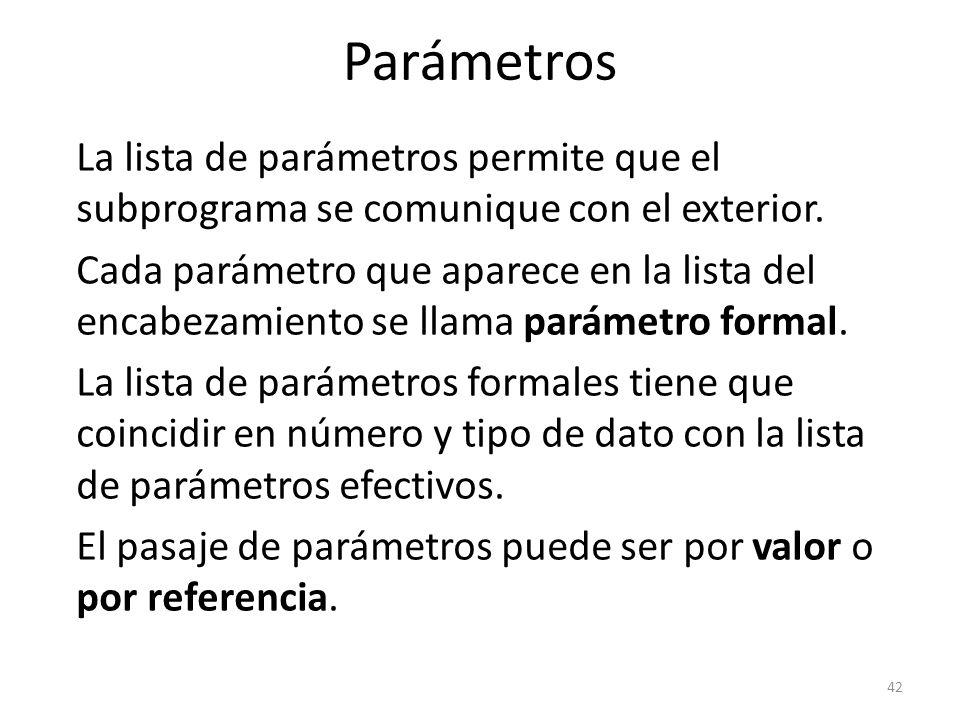 La lista de parámetros permite que el subprograma se comunique con el exterior. Cada parámetro que aparece en la lista del encabezamiento se llama par