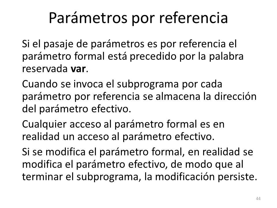 Si el pasaje de parámetros es por referencia el parámetro formal está precedido por la palabra reservada var. Cuando se invoca el subprograma por cada
