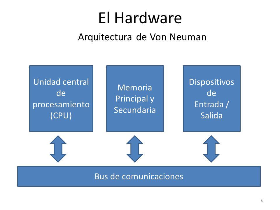 6 Unidad central de procesamiento (CPU) Memoria Principal y Secundaria Dispositivos de Entrada / Salida Bus de comunicaciones El Hardware Arquitectura