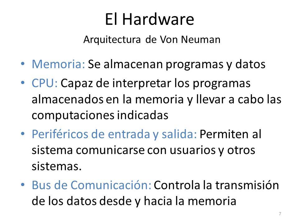 Memoria: Se almacenan programas y datos CPU: Capaz de interpretar los programas almacenados en la memoria y llevar a cabo las computaciones indicadas