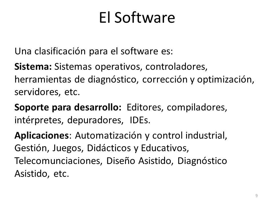 Una clasificación para el software es: Sistema: Sistemas operativos, controladores, herramientas de diagnóstico, corrección y optimización, servidores