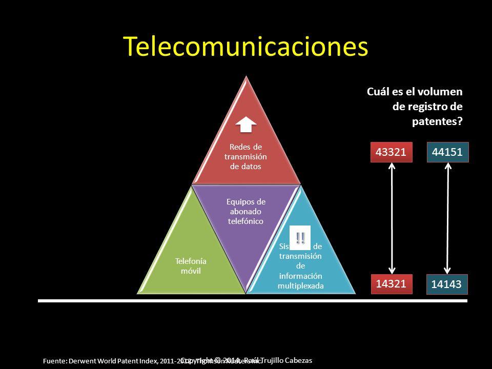 Copyright © 2014, Raúl Trujillo Cabezas Telecomunicaciones Redes de transmisión de datos Telefonía móvil Equipos de abonado telefónico Sistemas de transmisión de información multiplexada Cuál es el volumen de registro de patentes.