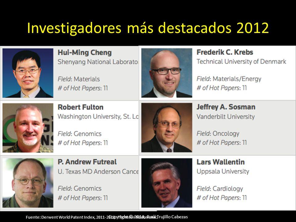 Copyright © 2014, Raúl Trujillo Cabezas Investigadores más destacados 2012 Fuente: Derwent World Patent Index, 2011-2012. Thomson Reuters Inc.