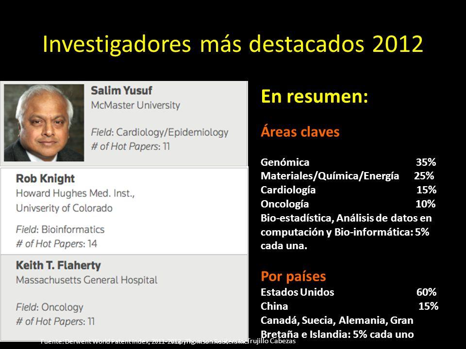 Copyright © 2014, Raúl Trujillo Cabezas Investigadores más destacados 2012 En resumen: Áreas claves Genómica 35% Materiales/Química/Energía 25% Cardiología 15% Oncología 10% Bio-estadística, Análisis de datos en computación y Bio-informática: 5% cada una.