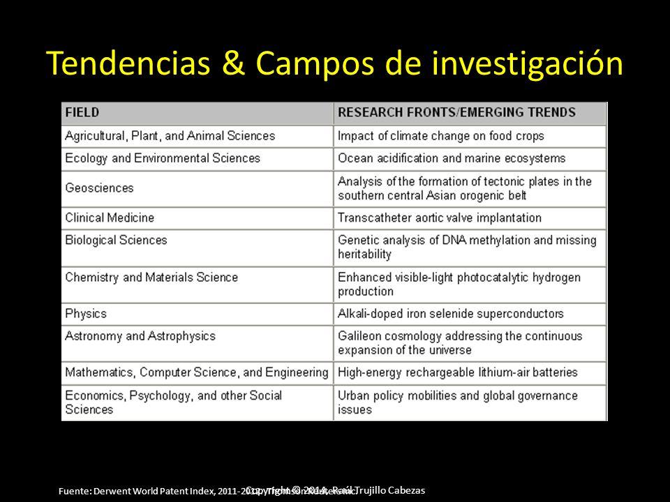 Copyright © 2014, Raúl Trujillo Cabezas Tendencias & Campos de investigación Fuente: Derwent World Patent Index, 2011-2012. Thomson Reuters Inc.