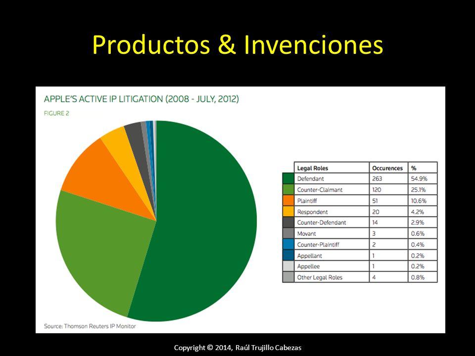 Copyright © 2014, Raúl Trujillo Cabezas Productos & Invenciones