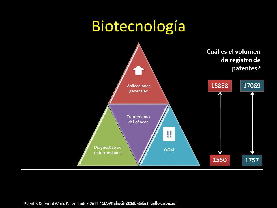 Copyright © 2014, Raúl Trujillo Cabezas Biotecnología Aplicaciones generales Diagnóstico de enfermedades Tratamiento del cáncer OGM Cuál es el volumen de registro de patentes.