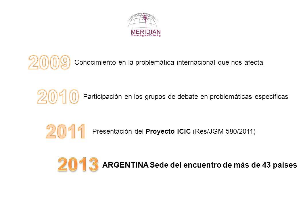 Conocimiento en la problemática internacional que nos afecta Participación en los grupos de debate en problemáticas especificas Presentación del Proyecto ICIC (Res/JGM 580/2011) ARGENTINA Sede del encuentro de más de 43 países