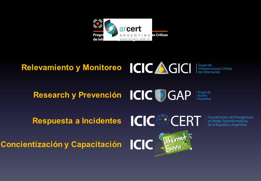 Research y Prevención Relevamiento y Monitoreo Respuesta a Incidentes Concientización y Capacitación