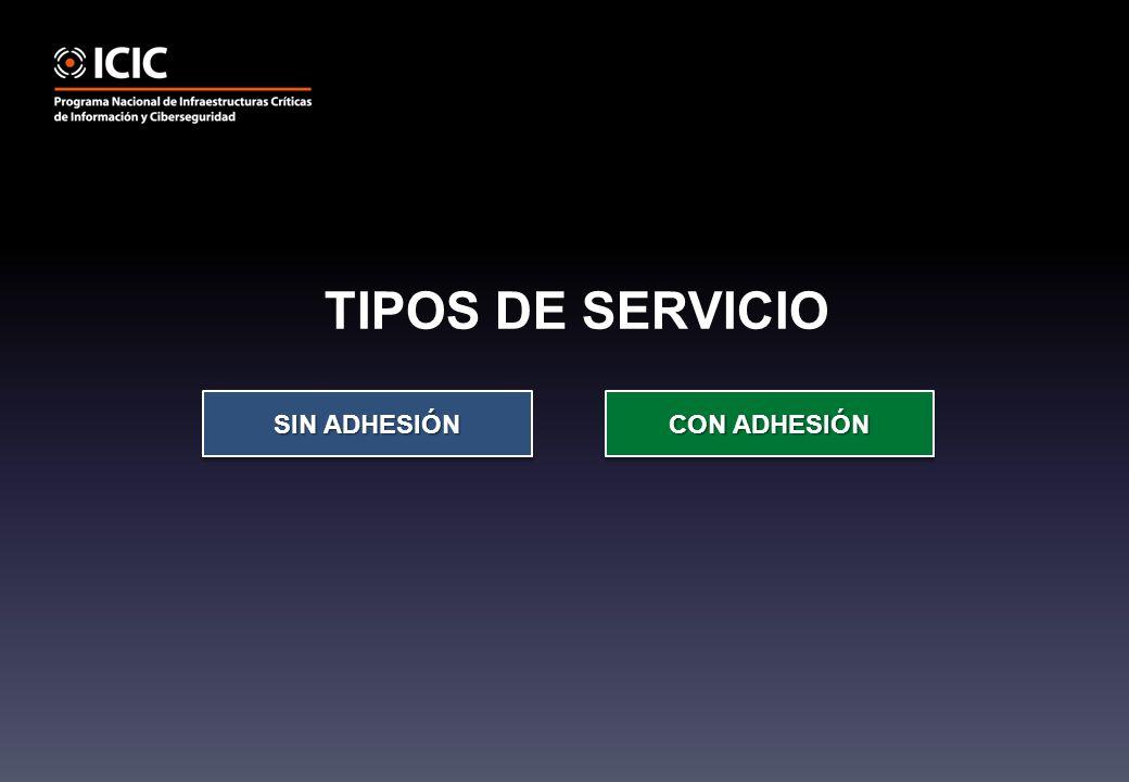 CON ADHESIÓN SIN ADHESIÓN TIPOS DE SERVICIO