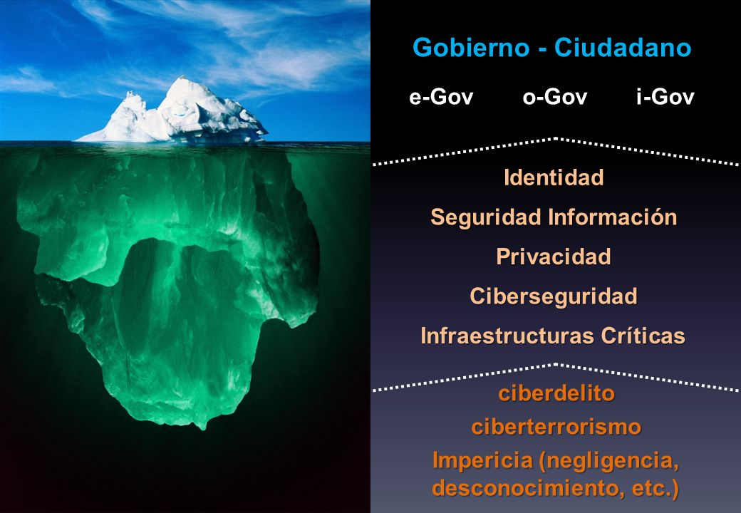 e-Govo-Govi-Gov Gobierno - Ciudadano ciberdelito ciberterrorismo Impericia (negligencia, desconocimiento, etc.) Infraestructuras Críticas Seguridad Información CiberseguridadIdentidadPrivacidad