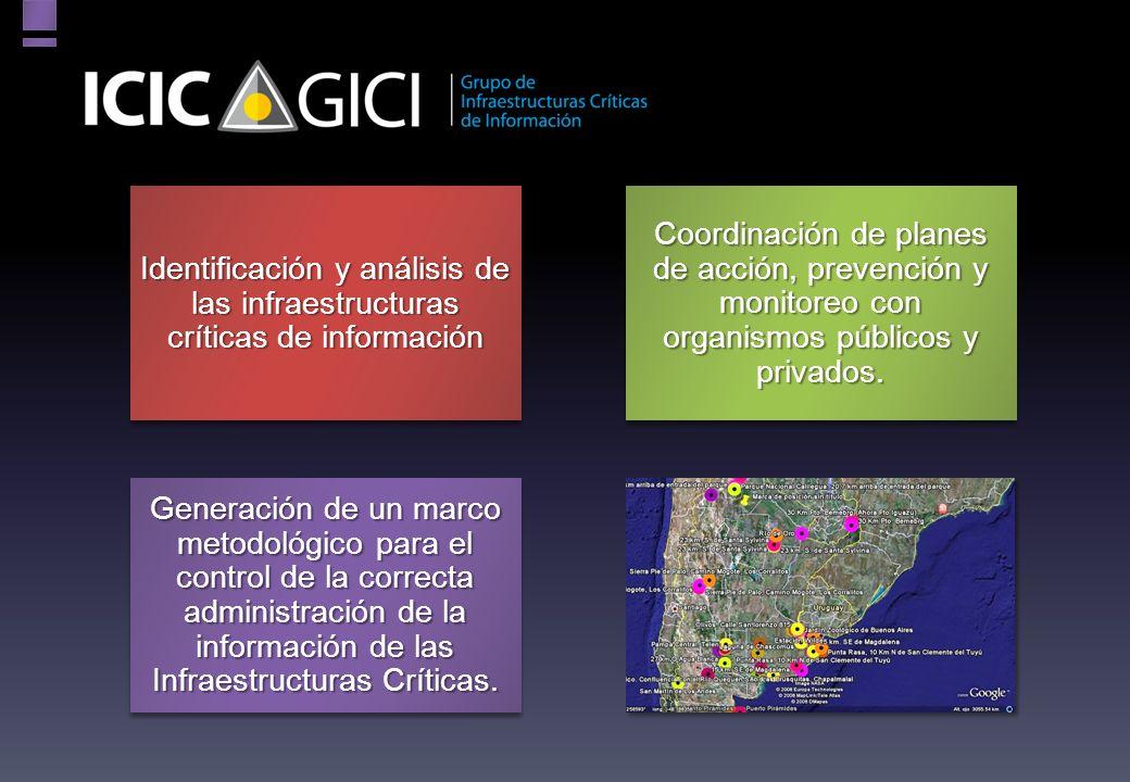 Identificación y análisis de las infraestructuras críticas de información Coordinación de planes de acción, prevención y monitoreo con organismos públicos y privados.