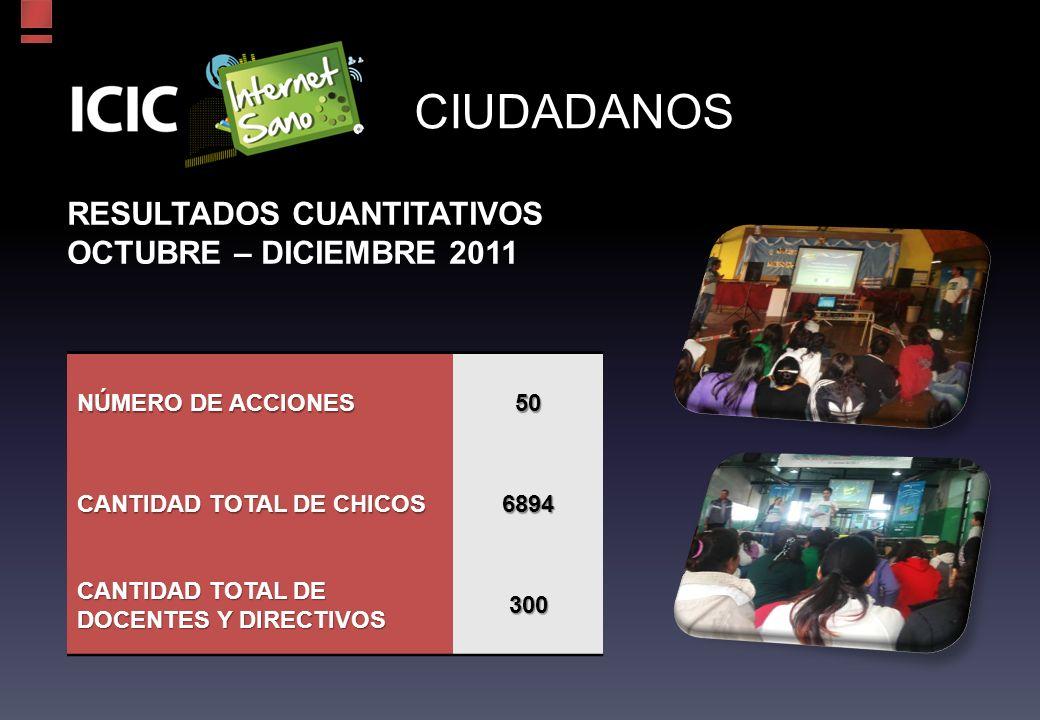 CIUDADANOS RESULTADOS CUANTITATIVOS OCTUBRE – DICIEMBRE 2011 NÚMERO DE ACCIONES 50 CANTIDAD TOTAL DE CHICOS 6894 CANTIDAD TOTAL DE DOCENTES Y DIRECTIVOS 300