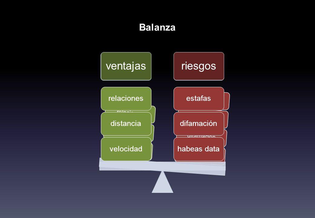 Balanza ventajasriesgos habeas data difamación Estafas Falta de información velocidad distanciarelaciones ventajasriesgos habeas datadifamaciónestafasvelocidaddistanciarelaciones