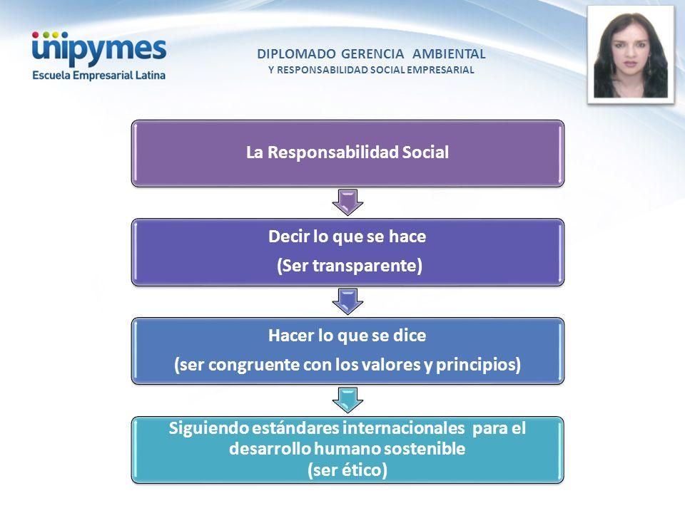 DIPLOMADO GERENCIA AMBIENTAL Y RESPONSABILIDAD SOCIAL EMPRESARIAL Conferencista foto La Responsabilidad Social Decir lo que se hace (Ser transparente)
