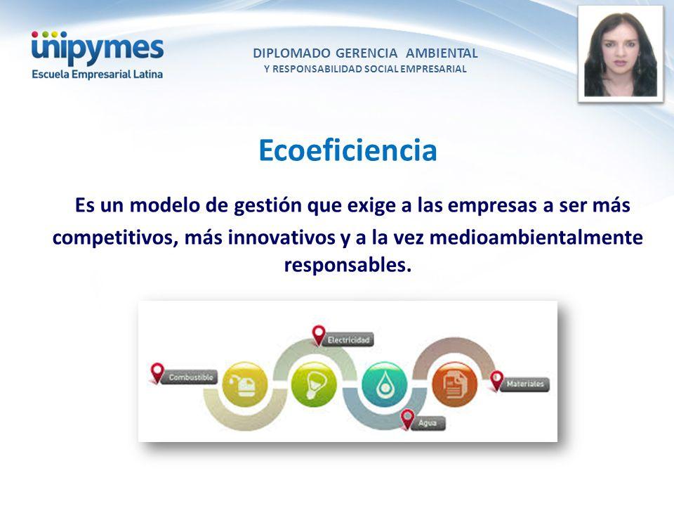 DIPLOMADO GERENCIA AMBIENTAL Y RESPONSABILIDAD SOCIAL EMPRESARIAL Conferencista foto Ecoeficiencia Es un modelo de gestión que exige a las empresas a
