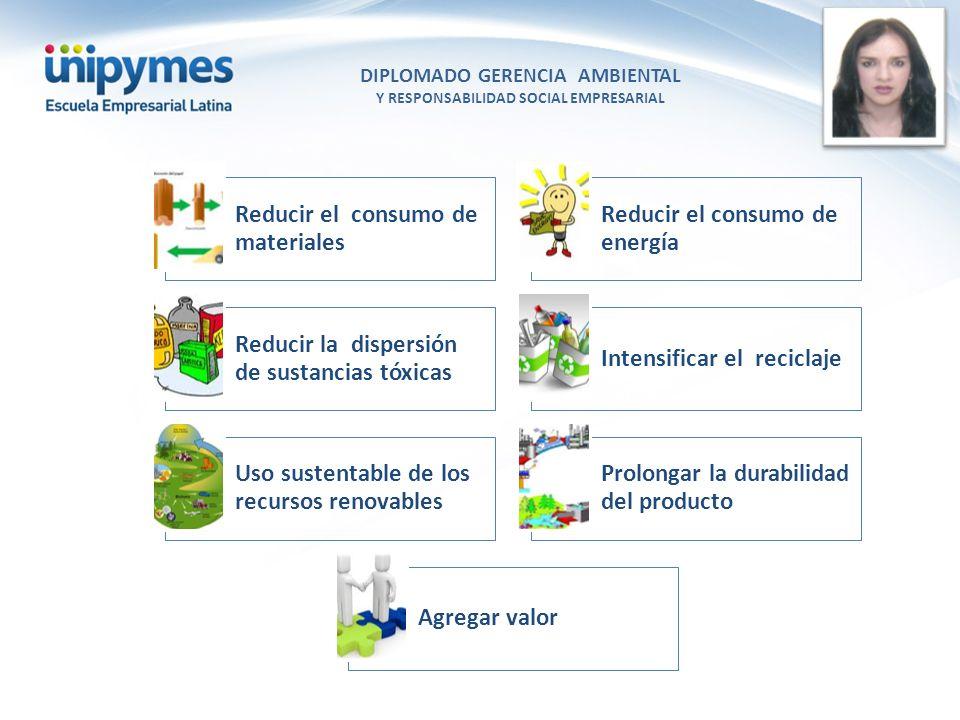 DIPLOMADO GERENCIA AMBIENTAL Y RESPONSABILIDAD SOCIAL EMPRESARIAL Conferencista foto Reducir el consumo de materiales Reducir el consumo de energía Re