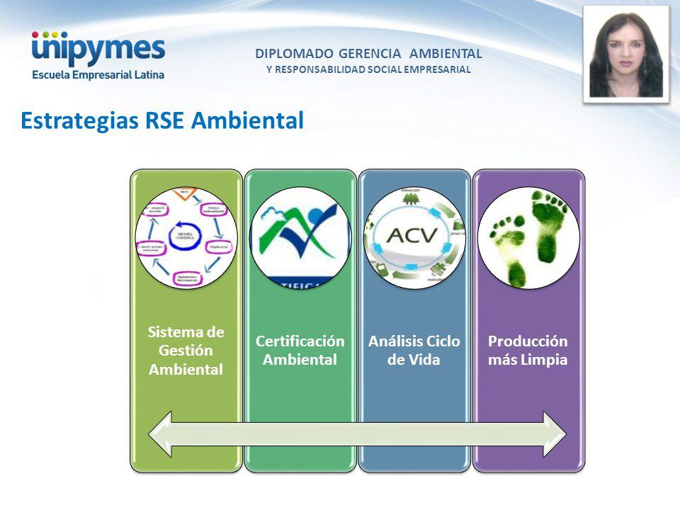 DIPLOMADO GERENCIA AMBIENTAL Y RESPONSABILIDAD SOCIAL EMPRESARIAL Conferencista foto Sistema de Gestión Ambiental Certificación Ambiental Análisis Cic