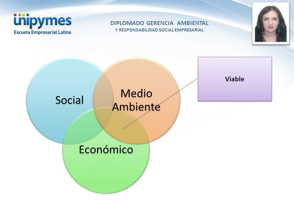 DIPLOMADO GERENCIA AMBIENTAL Y RESPONSABILIDAD SOCIAL EMPRESARIAL Conferencista foto Social Económico Medio Ambiente Viable