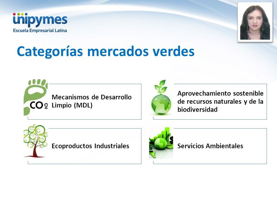 Categorías mercados verdes Mecanismos de Desarrollo Limpio (MDL) Aprovechamiento sostenible de recursos naturales y de la biodiversidad Ecoproductos I