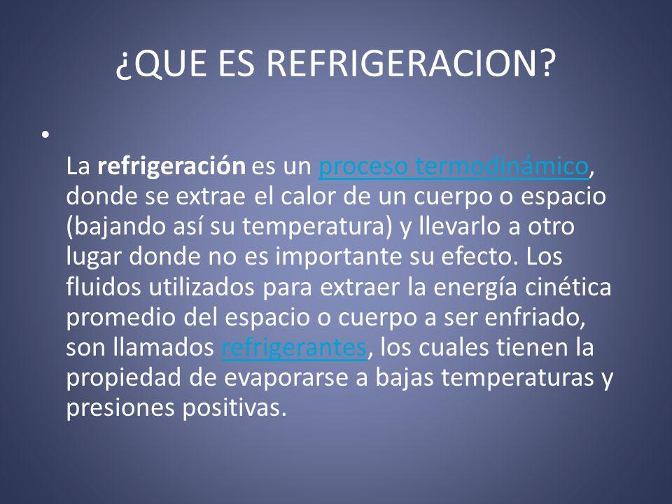¿QUE ES REFRIGERACION? La refrigeración es un proceso termodinámico, donde se extrae el calor de un cuerpo o espacio (bajando así su temperatura) y ll