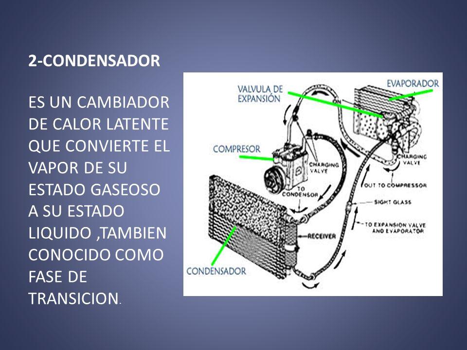 3-VALVULAS TIENE LA CAPACIDAD DE GENERAR LA CAIDA DE PRESION NECESARIA ENTRE EL CONDENSADOR Y EL EVAPORADOR EN EL SISTEMA BASICAMENTE SU MISION EN LOS EQUIPOS DE EXPANSION DIRECTA (O SECA),SE RESTRINGE A DOS FUNCIONES: LA DE CONTROLAR EL CAUDAL DEL REFRIGERANTE EN ESTADO LIQUIDO QUE INGRESA AL EVAPORADOR Y LA DE SOSTENER UN SOBRECALENTAMIENTO CONSTANTE A LA SALIDA DE ESTE.