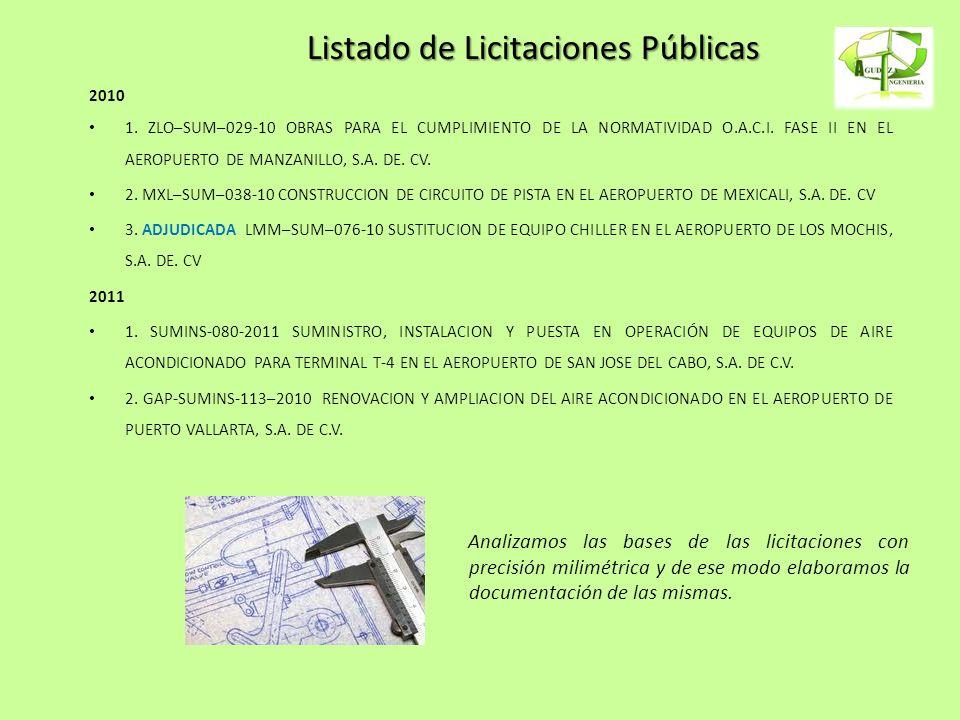 Listado de Licitaciones Públicas 2010 1. ZLO–SUM–029-10 OBRAS PARA EL CUMPLIMIENTO DE LA NORMATIVIDAD O.A.C.I. FASE II EN EL AEROPUERTO DE MANZANILLO,