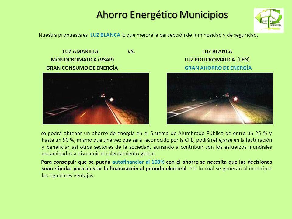 Ahorro Energético Municipios Nuestra propuesta es LUZ BLANCA lo que mejora la percepción de luminosidad y de seguridad, LUZ AMARILLA VS. LUZ BLANCA MO