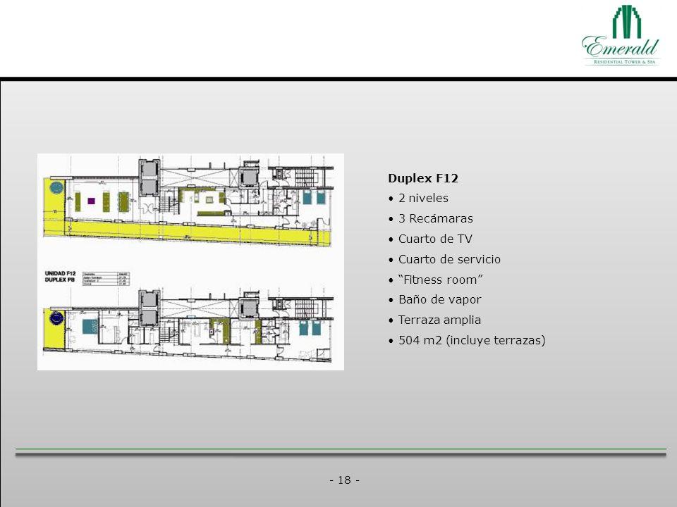- 18 - Duplex F12 2 niveles 3 Recámaras Cuarto de TV Cuarto de servicio Fitness room Baño de vapor Terraza amplia 504 m2 (incluye terrazas)