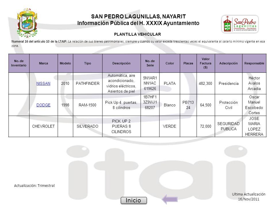 PLANTILLA VEHICULAR No.de Inventario MarcaModeloTipoDescripción No.