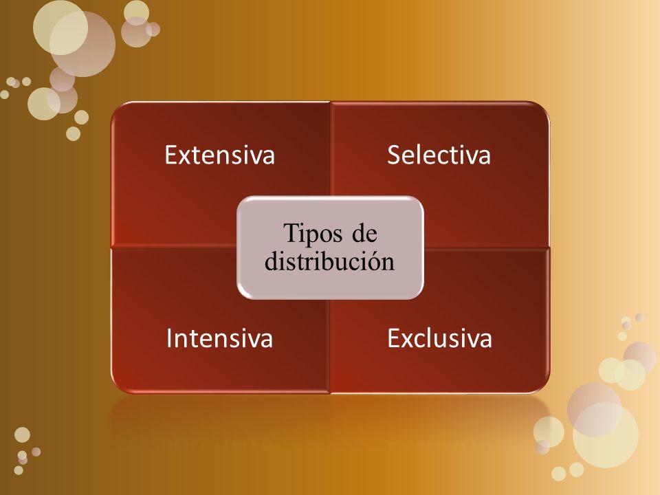 ExtensivaSelectiva IntensivaExclusiva Tipos de distribución