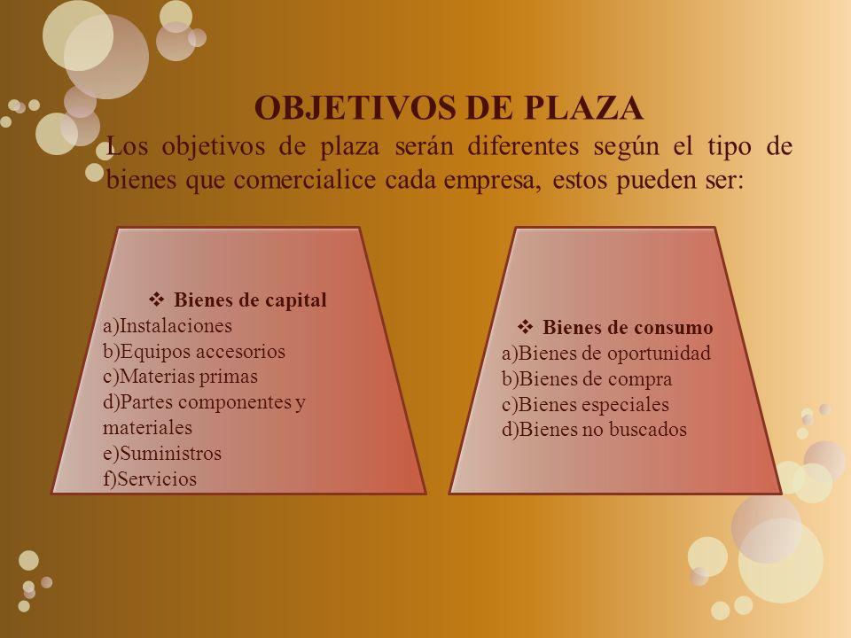 OBJETIVOS DE PLAZA Los objetivos de plaza serán diferentes según el tipo de bienes que comercialice cada empresa, estos pueden ser: Bienes de capital