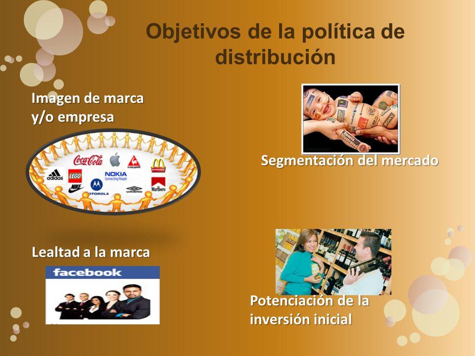 Objetivos de la política de distribución Imagen de marca y/o empresa Segmentación del mercado Lealtad a la marca Potenciación de la inversión inicial
