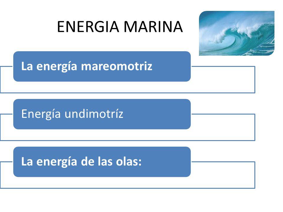 ENERGIA MARINA La energía mareomotrizEnergía undimotrízLa energía de las olas: