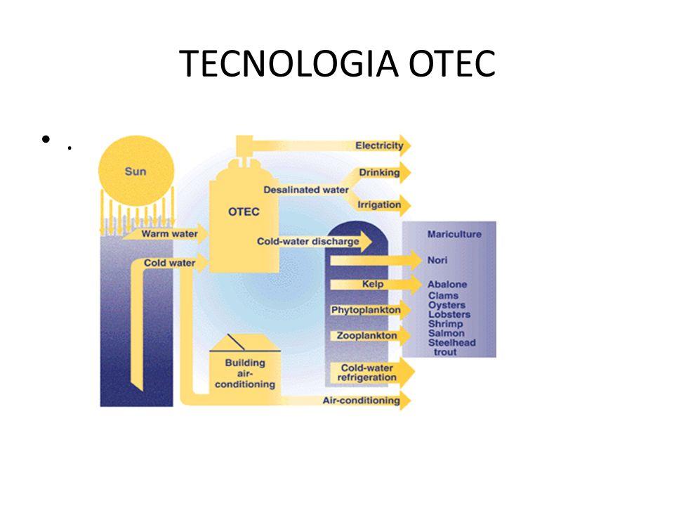 TECNOLOGIA OTEC.
