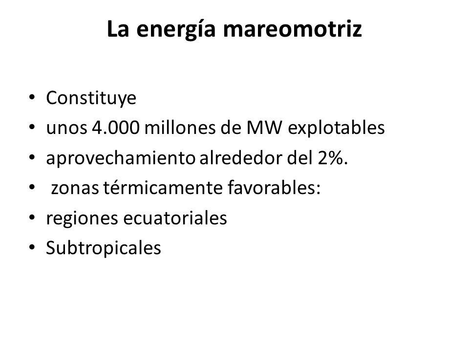 La energía mareomotriz Constituye unos 4.000 millones de MW explotables aprovechamiento alrededor del 2%.