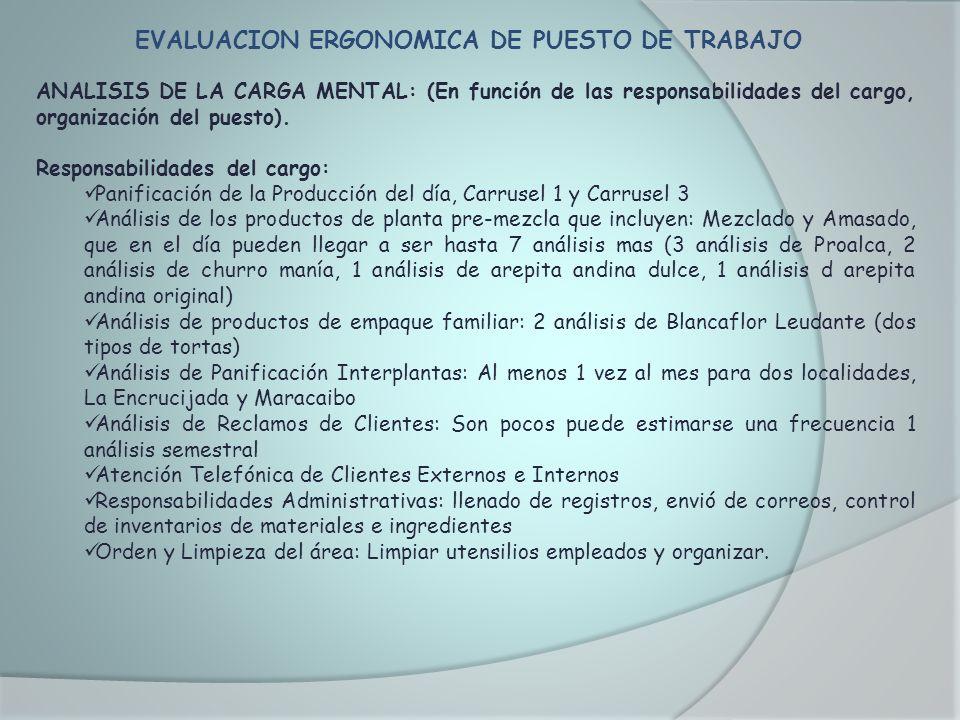 EVALUACION ERGONOMICA DE PUESTO DE TRABAJO ANALISIS DE LA CARGA MENTAL: (En función de las responsabilidades del cargo, organización del puesto). Resp