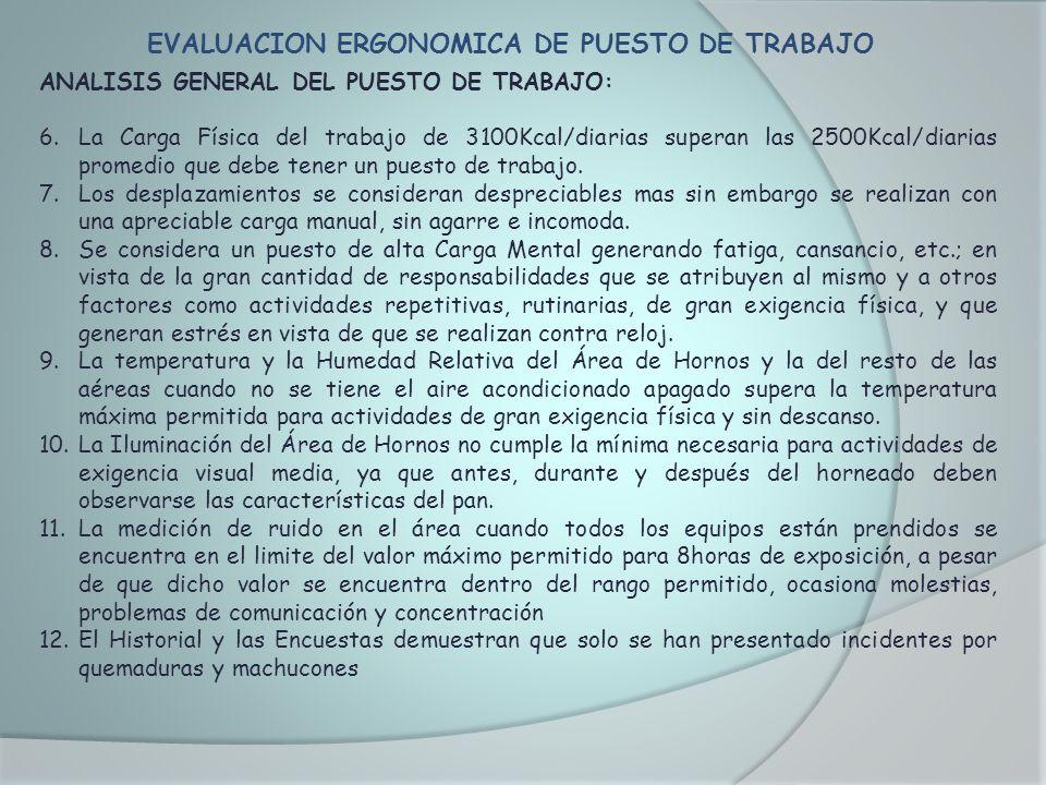 EVALUACION ERGONOMICA DE PUESTO DE TRABAJO ANALISIS GENERAL DEL PUESTO DE TRABAJO: 6.La Carga Física del trabajo de 3100Kcal/diarias superan las 2500K