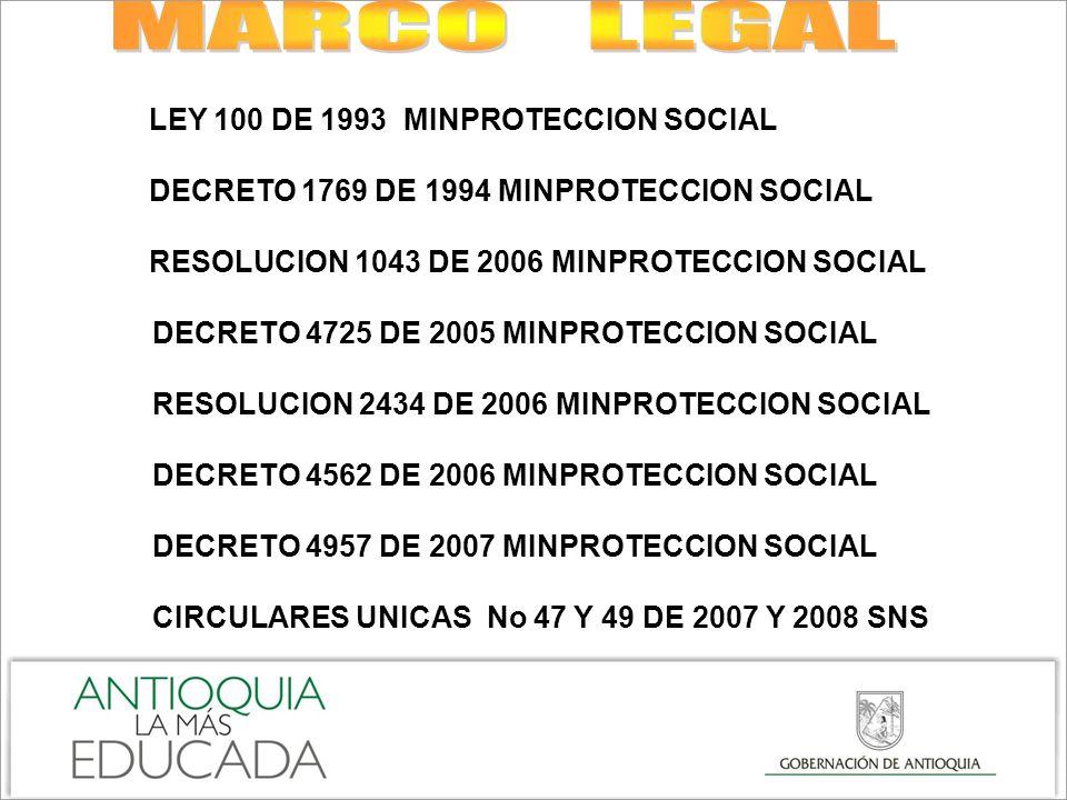 LEY 100 DE 1993 MINPROTECCION SOCIAL DECRETO 1769 DE 1994 MINPROTECCION SOCIAL RESOLUCION 1043 DE 2006 MINPROTECCION SOCIAL DECRETO 4725 DE 2005 MINPR
