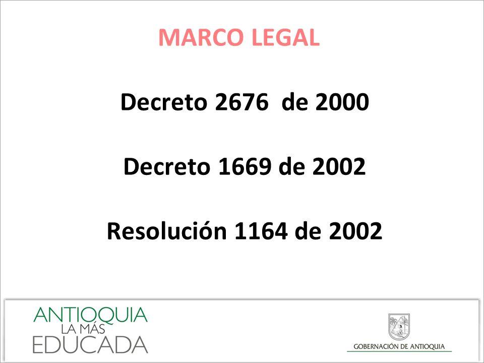 MARCO LEGAL Decreto 2676 de 2000 Decreto 1669 de 2002 Resolución 1164 de 2002