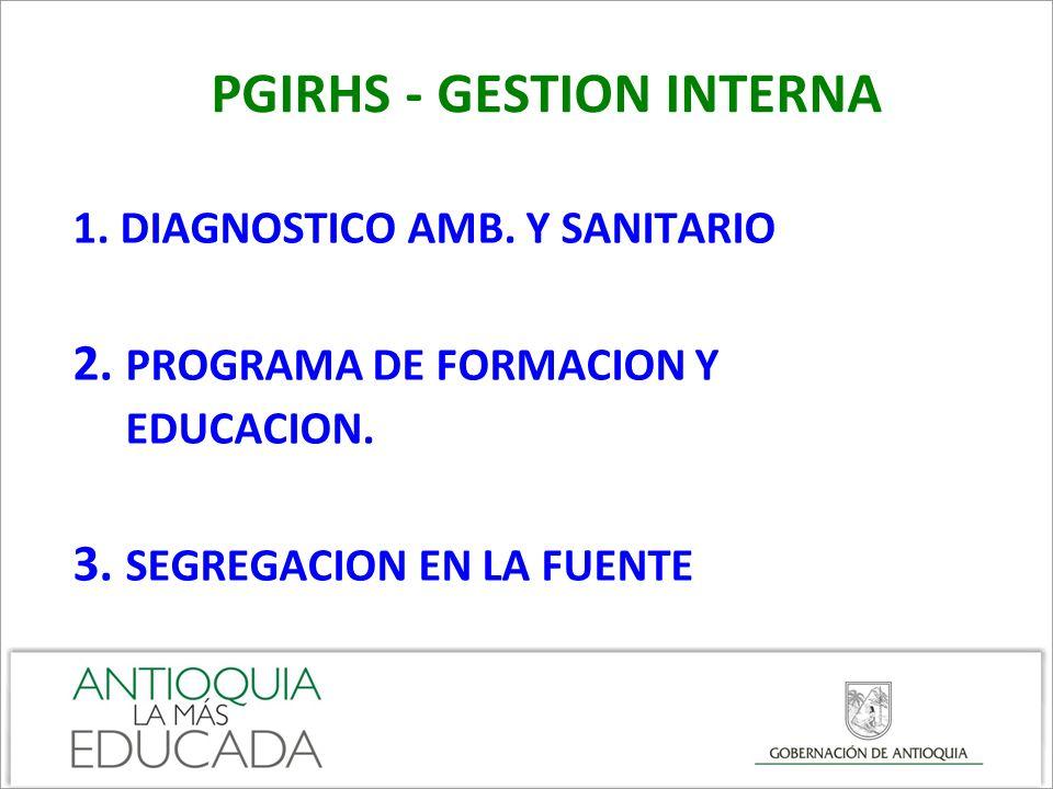PGIRHS - GESTION INTERNA 1. DIAGNOSTICO AMB. Y SANITARIO 2. PROGRAMA DE FORMACION Y EDUCACION. 3. SEGREGACION EN LA FUENTE