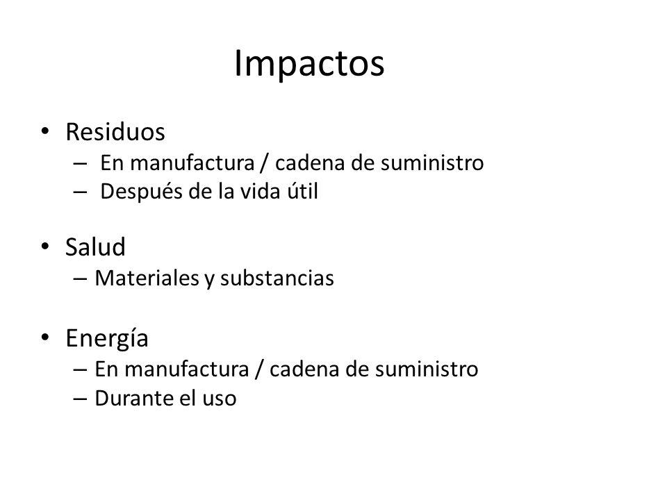 Residuos – En manufactura / cadena de suministro – Después de la vida útil Salud – Materiales y substancias Energía – En manufactura / cadena de sumin