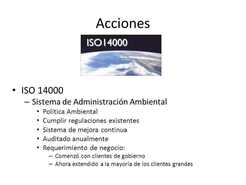 Acciones ISO 14000 – Sistema de Administración Ambiental Política Ambiental Cumplir regulaciones existentes Sistema de mejora continua Auditado anualm