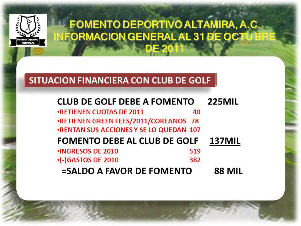 ANTECEDENTES SITUACION FINANCIERA CON CLUB DE GOLF CLUB DE GOLF DEBE A FOMENTO 225MIL RETIENEN CUOTAS DE 2011 40 RETIENEN GREEN FEES/2011/COREANOS 78