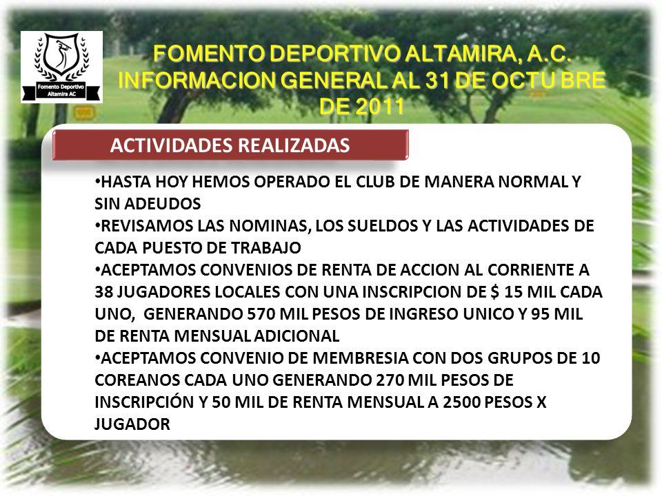 ANTECEDENTES ACTIVIDADES REALIZADAS PRESCINDIMOS DE HUGO DE LEON POR NO JUSTIFICAR SU TRABAJO MANTUVIMOS EL RIEGO DE CAMPO HASTA DONDE ALCANZARON LOS RECURSOS EQUIPAMOS EL HOYO 19 CON AIRE ACONDICIONADO, EXTRACTOR, 2 TELEVISIONES, SKY, CONGELADOR Y EQ.