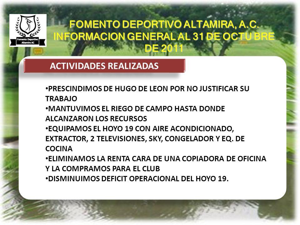 ANTECEDENTES ACTIVIDADES REALIZADAS NOS ALTERNAMOS LOS CONSEJEROS TITULARES PARA TENER PRESENCIA DIARIA EN LAS OFICINAS DEL CLUB REPARAMOS Y AIREAMOS LAS MESAS DE SALIDA RECONSTRUIMOS EL PUENTE DEL HOYO 9 EN BUENA PARTE CON RECURSOS DE USTEDES SE ORGANIZARON 6 TORNEOS EN EL AÑO: 1) SEMANA SANTA, 2) MATRIMONIOS, 3) INTERCLUBES, 4) EL ANUAL DE DAMAS, 5) ELGRITO OPEN Y 6) EL TORNEO ANUAL DEL CLUB LOS CARROS SERVIBAR ESTAN REHABILITADOS Y EN SERVICIO SE HICIERON 2 MANTENIMIENTOS PROFUNDOS DE GREENS EN EL AÑO SE AIREARON FAIRWAYS MEJORAMOS EL SERVICIO EN EL AREA DE PRACTICA FOMENTO DEPORTIVO ALTAMIRA, A.C.