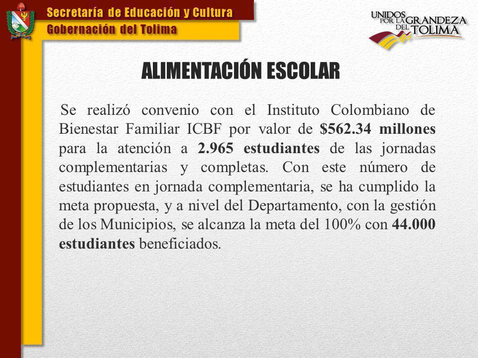 Secretaría de Educación y Cultura Gobernación del Tolima Secretaría de Educación y Cultura Gobernación del Tolima TRANSPORTE ESCOLAR.