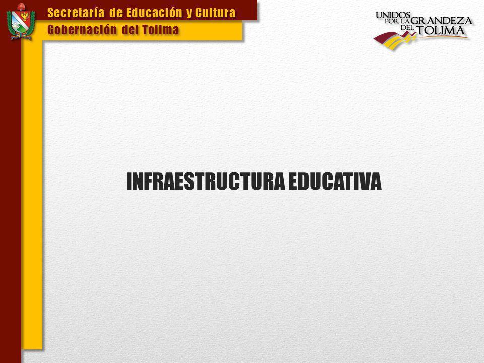 GOBERNACIÓN DEL TOLIMA Secretaría de Educación y Cultura INSTITUCIÓN EDUCATIVA ROBERTO LEIVA Megacolegio Municipio de Saldaña VALOR INICIAL VALOR ADICIONAL 4.699.957.692.00 1.351.475.000.00 TOTAL INVERSIÓN 6.051.432.692.000 EJECUCIÓN DE OBRA 100% ELEMENTOSCANTIDAD AULAS18 UNI BATERÍAS SANITARIAS5 UNI LABORATORIOS3 UNI AULAS ESPECIAES6 UNI BIBLIOTECA1 ELEM COMEDOR1 ELEM BLOQUE ADMINISTRATIVO 1 PORTERÍA1 UNI DEPÓSITOS5 UNI